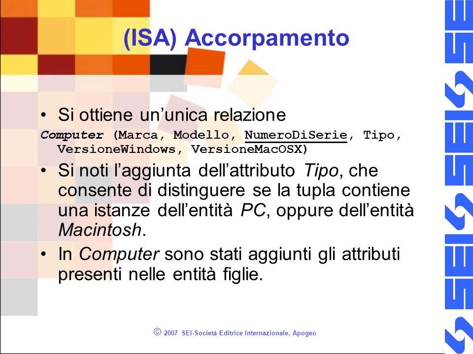 © 2007 SEI-Società Editrice Internazionale, Apogeo (ISA) Accorpamento Si ottiene ununica relazione Computer (Marca, Modello, NumeroDiSerie, Tipo, Vers