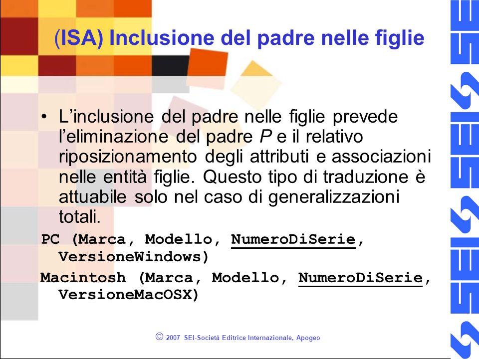 © 2007 SEI-Società Editrice Internazionale, Apogeo (ISA) Inclusione del padre nelle figlie Linclusione del padre nelle figlie prevede leliminazione de