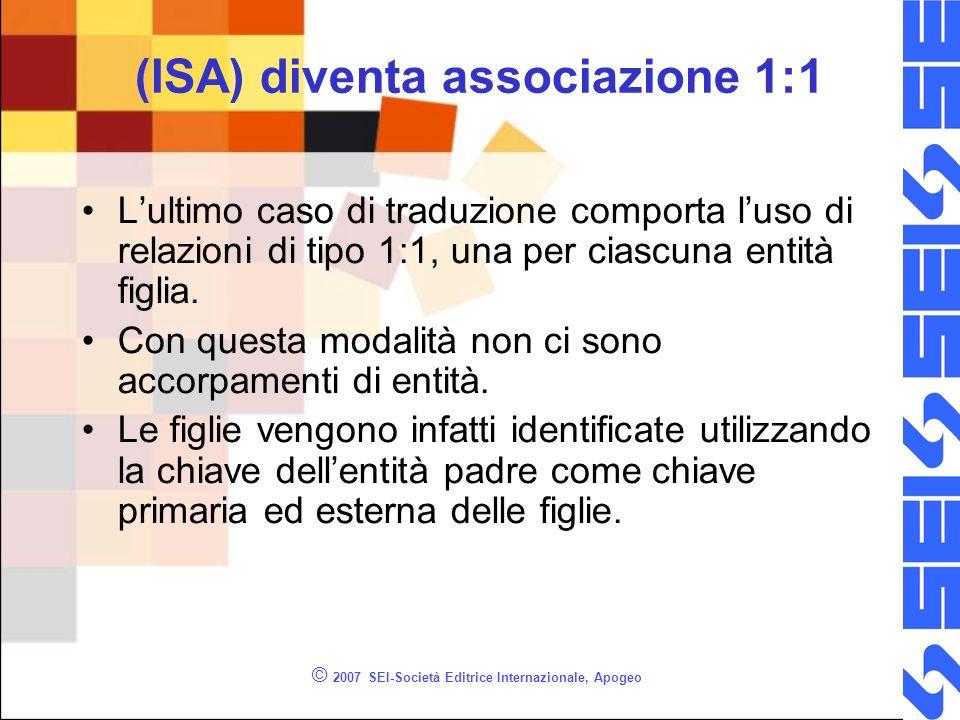 © 2007 SEI-Società Editrice Internazionale, Apogeo (ISA) diventa associazione 1:1 Lultimo caso di traduzione comporta luso di relazioni di tipo 1:1, una per ciascuna entità figlia.