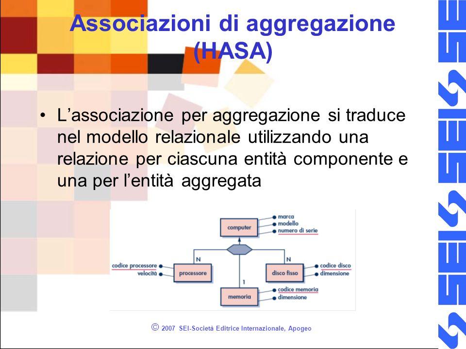 © 2007 SEI-Società Editrice Internazionale, Apogeo Associazioni di aggregazione (HASA) Lassociazione per aggregazione si traduce nel modello relazionale utilizzando una relazione per ciascuna entità componente e una per lentità aggregata