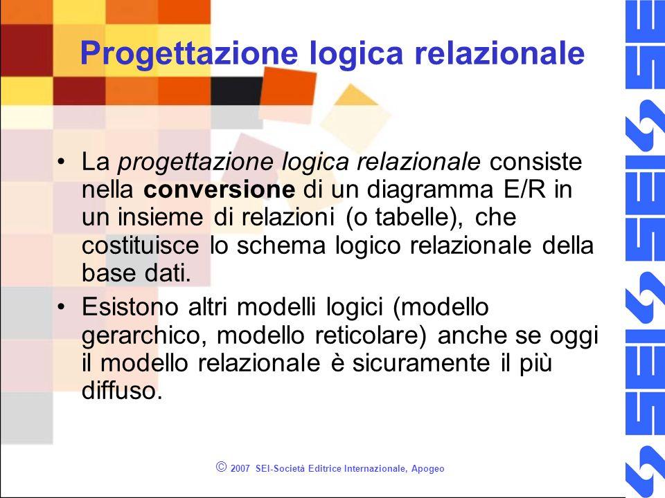 © 2007 SEI-Società Editrice Internazionale, Apogeo Progettazione logica relazionale La progettazione logica relazionale consiste nella conversione di