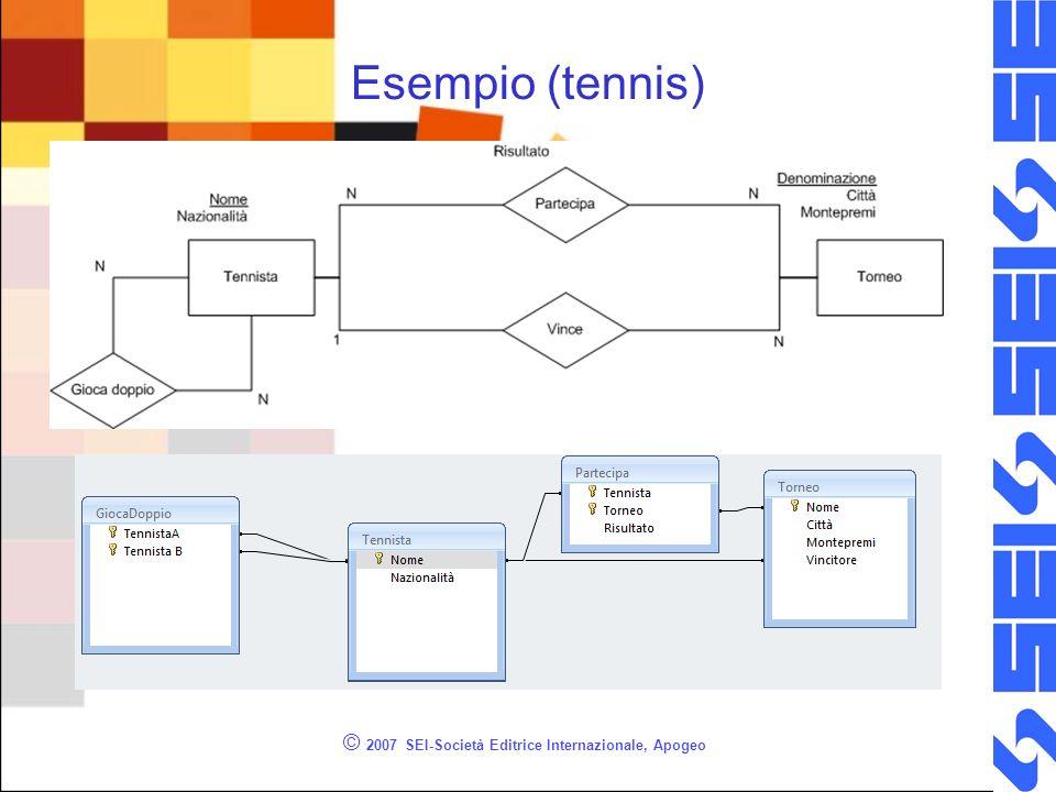 Esempio (tennis) © 2007 SEI-Società Editrice Internazionale, Apogeo
