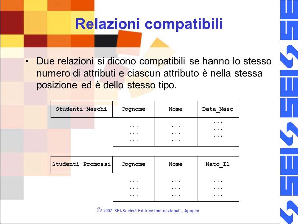 © 2007 SEI-Società Editrice Internazionale, Apogeo Relazioni compatibili Due relazioni si dicono compatibili se hanno lo stesso numero di attributi e