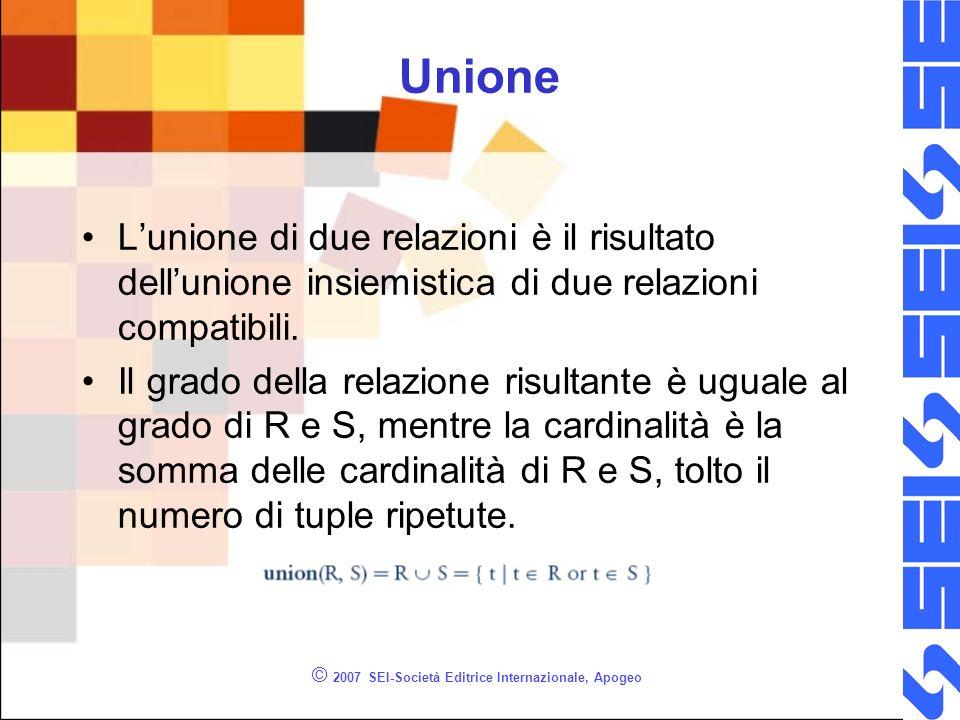 © 2007 SEI-Società Editrice Internazionale, Apogeo Unione Lunione di due relazioni è il risultato dellunione insiemistica di due relazioni compatibili.