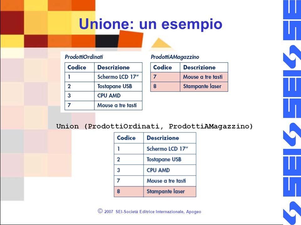 © 2007 SEI-Società Editrice Internazionale, Apogeo Unione: un esempio Union (ProdottiOrdinati, ProdottiAMagazzino)