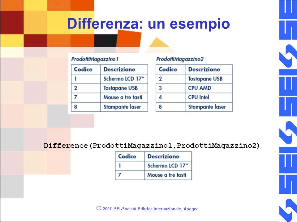 © 2007 SEI-Società Editrice Internazionale, Apogeo Differenza: un esempio Difference(ProdottiMagazzino1,ProdottiMagazzino2)