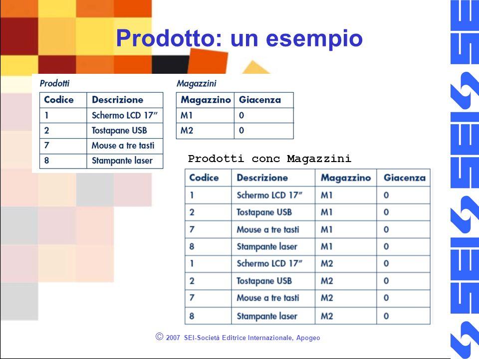 © 2007 SEI-Società Editrice Internazionale, Apogeo Prodotto: un esempio Prodotti conc Magazzini