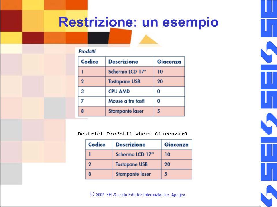 © 2007 SEI-Società Editrice Internazionale, Apogeo Restrizione: un esempio Restrict Prodotti where Giacenza>0