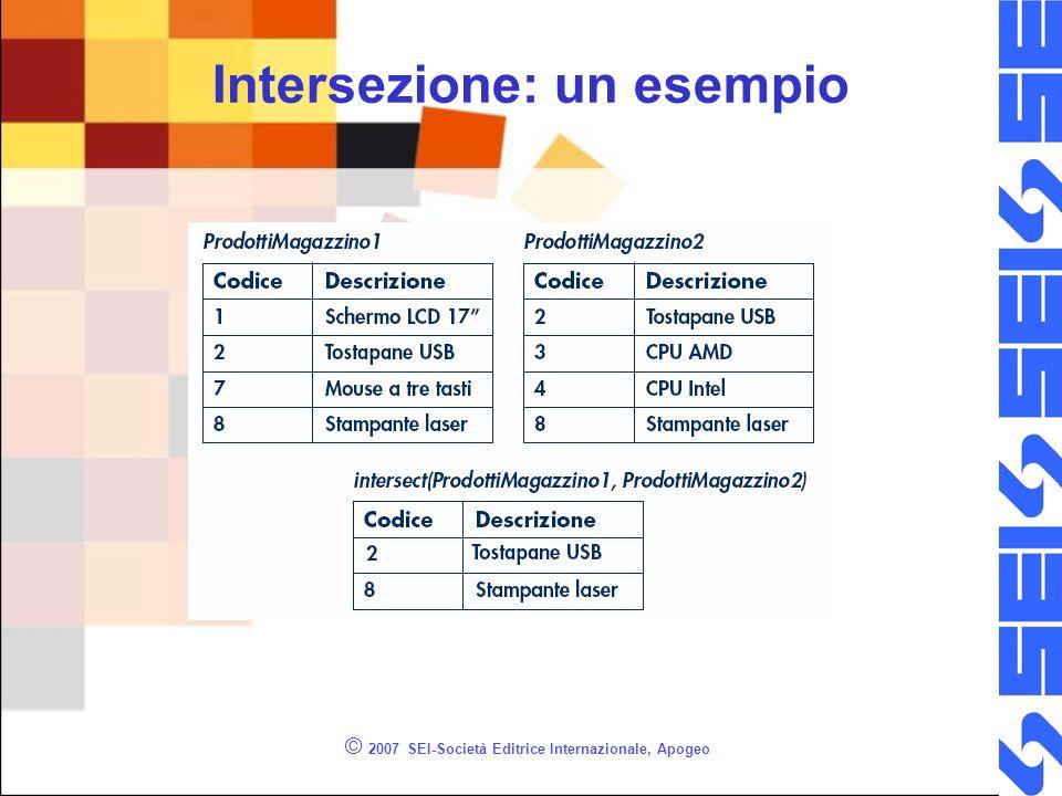 © 2007 SEI-Società Editrice Internazionale, Apogeo Intersezione: un esempio