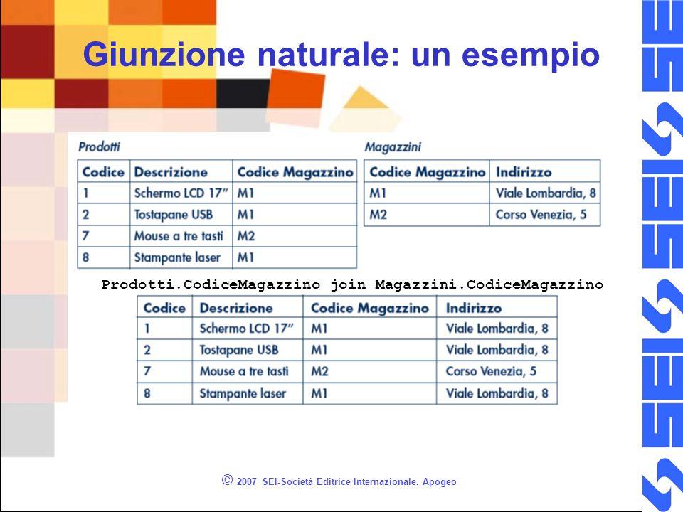 © 2007 SEI-Società Editrice Internazionale, Apogeo Giunzione naturale: un esempio Prodotti.CodiceMagazzino join Magazzini.CodiceMagazzino