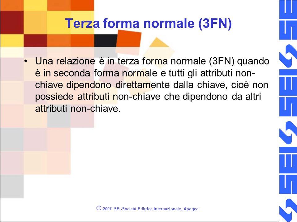 Terza forma normale (3FN) Una relazione è in terza forma normale (3FN) quando è in seconda forma normale e tutti gli attributi non- chiave dipendono direttamente dalla chiave, cioè non possiede attributi non-chiave che dipendono da altri attributi non-chiave.