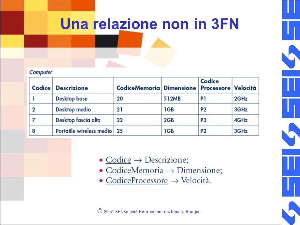 Una relazione non in 3FN