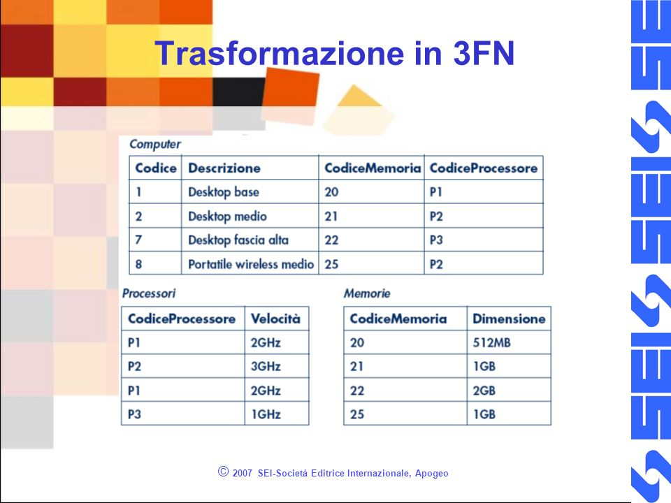 © 2007 SEI-Società Editrice Internazionale, Apogeo Trasformazione in 3FN