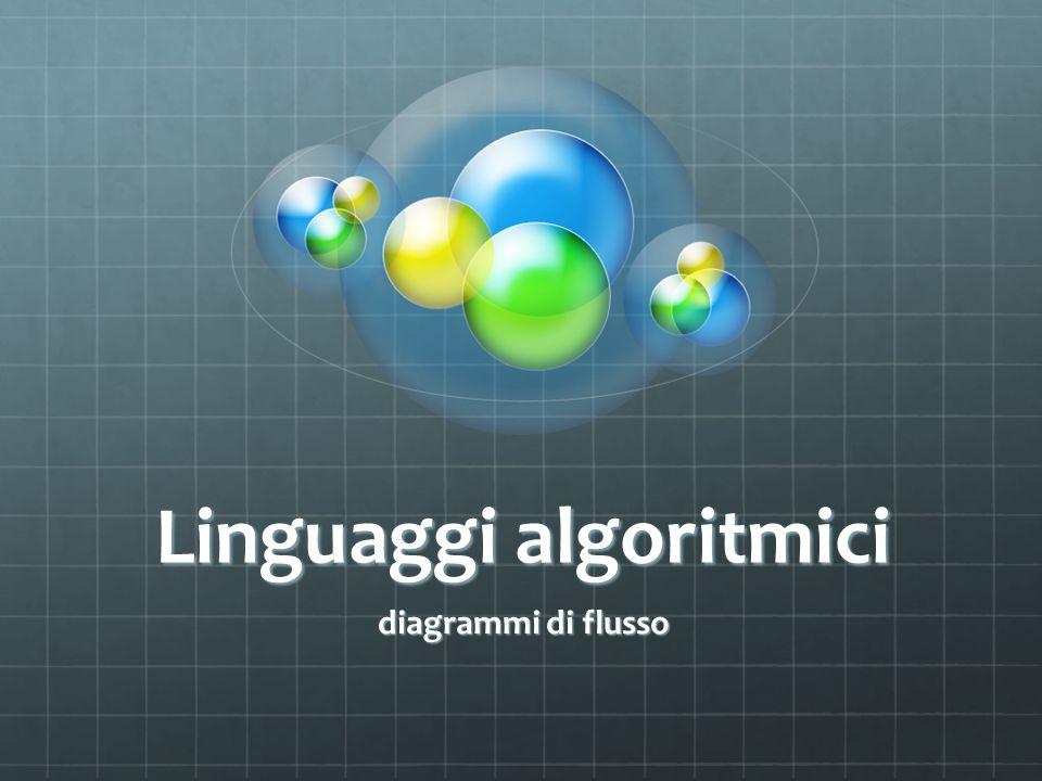 Linguaggi algoritmici diagrammi di flusso