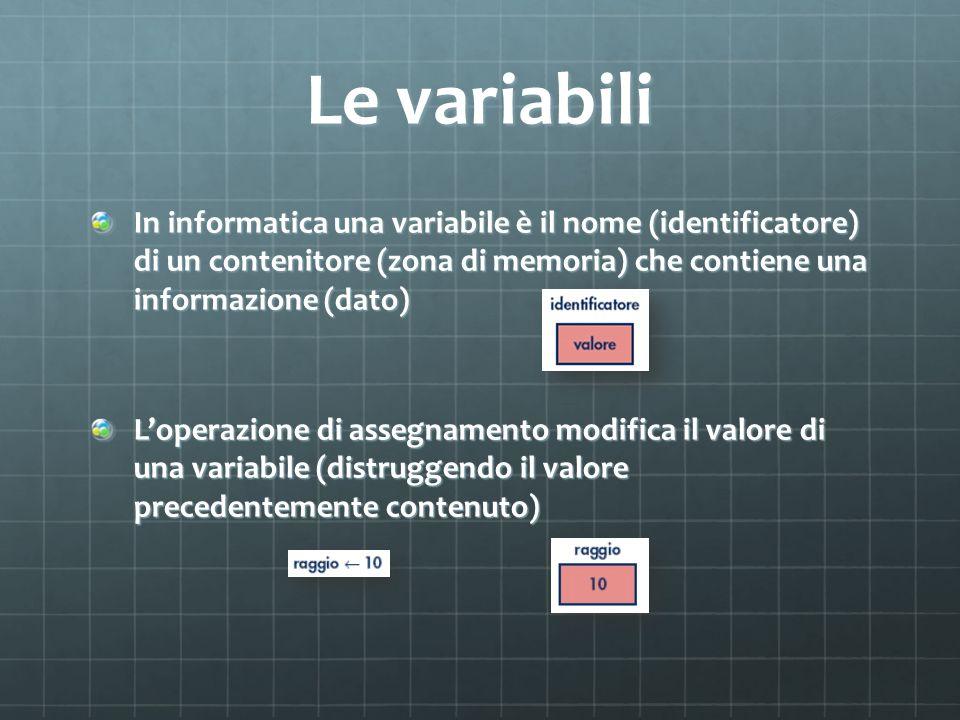 Le variabili In informatica una variabile è il nome (identificatore) di un contenitore (zona di memoria) che contiene una informazione (dato) Loperazi