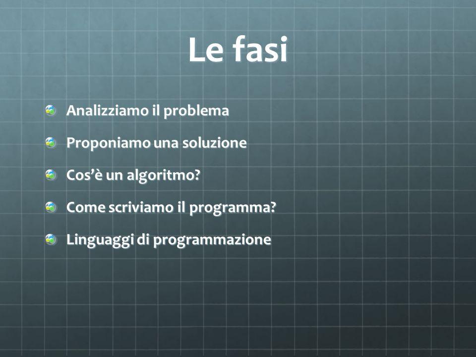 Le fasi Analizziamo il problema Proponiamo una soluzione Cosè un algoritmo? Come scriviamo il programma? Linguaggi di programmazione