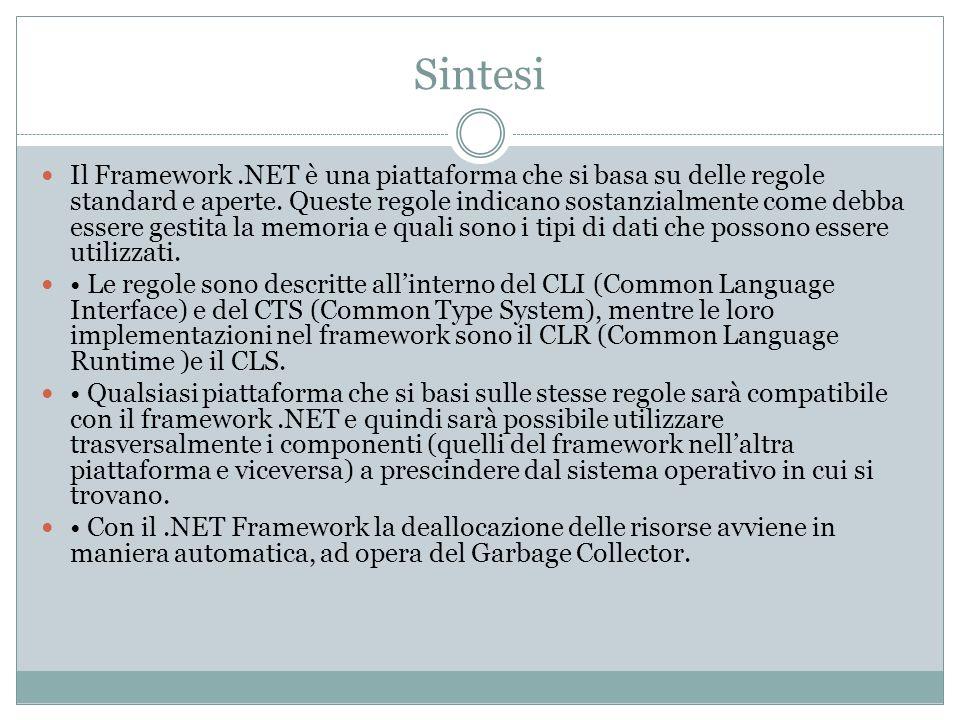 Sintesi Il Framework.NET è una piattaforma che si basa su delle regole standard e aperte. Queste regole indicano sostanzialmente come debba essere ges