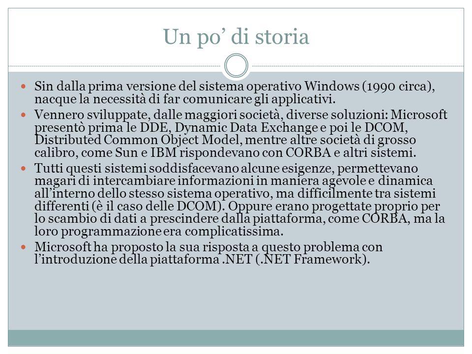 Un po di storia Sin dalla prima versione del sistema operativo Windows (1990 circa), nacque la necessità di far comunicare gli applicativi. Vennero sv