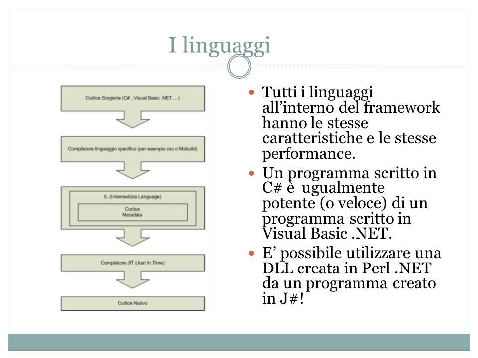I linguaggi Tutti i linguaggi allinterno del framework hanno le stesse caratteristiche e le stesse performance. Un programma scritto in C# è ugualment