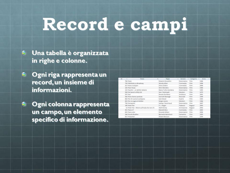 Record e campi Una tabella è organizzata in righe e colonne. Ogni riga rappresenta un record, un insieme di informazioni. Ogni colonna rappresenta un