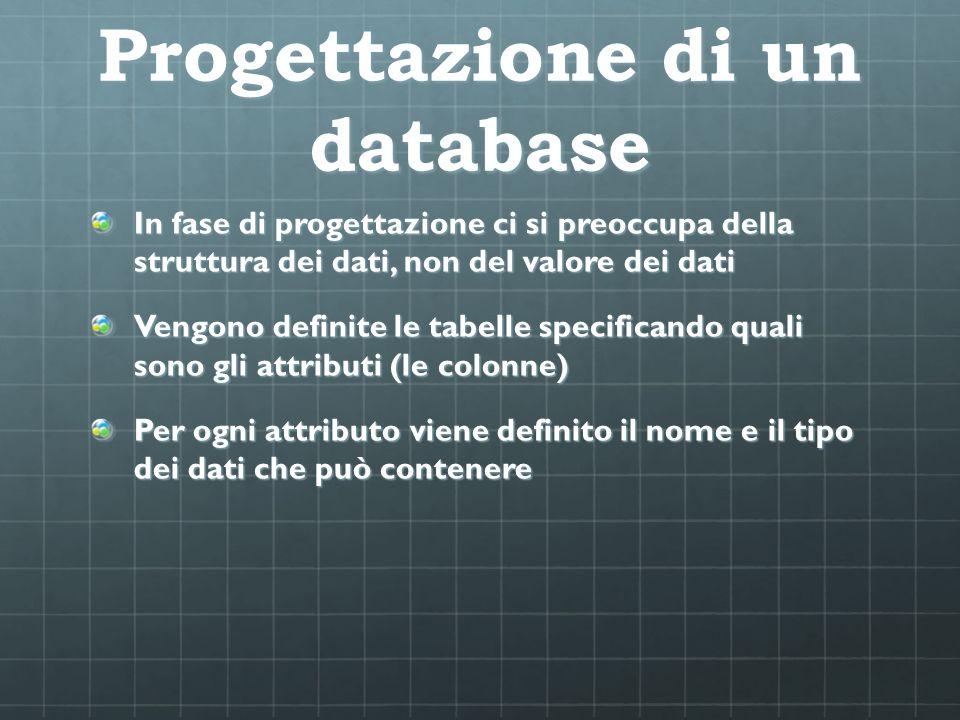 Progettazione di un database In fase di progettazione ci si preoccupa della struttura dei dati, non del valore dei dati Vengono definite le tabelle sp