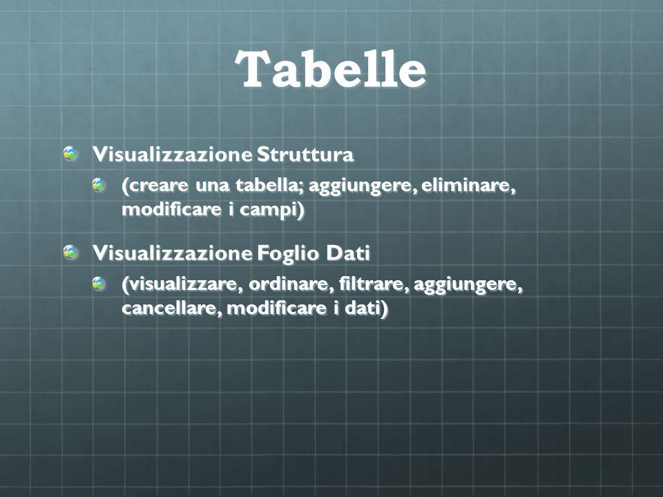 Tabelle Visualizzazione Struttura (creare una tabella; aggiungere, eliminare, modificare i campi) Visualizzazione Foglio Dati (visualizzare, ordinare,