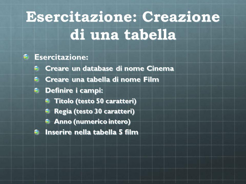 Esercitazione: Creazione di una tabella Esercitazione: Creare un database di nome Cinema Creare una tabella di nome Film Definire i campi: Titolo (tes