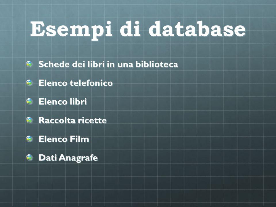 Esempi di database Schede dei libri in una biblioteca Elenco telefonico Elenco libri Raccolta ricette Elenco Film Dati Anagrafe