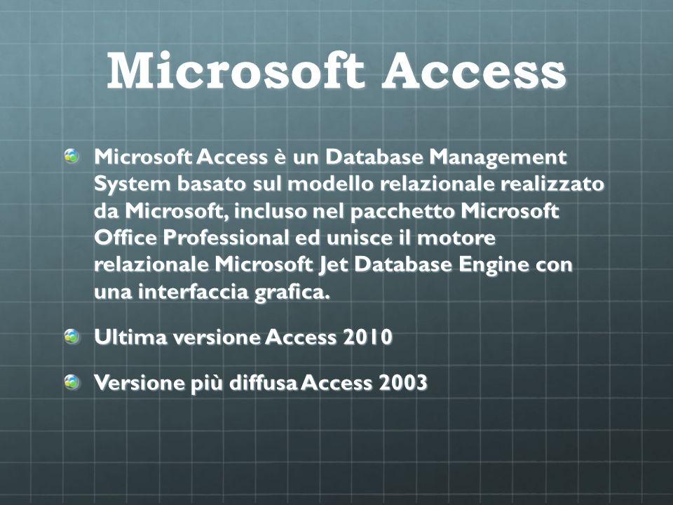 Microsoft Access Microsoft Access è un Database Management System basato sul modello relazionale realizzato da Microsoft, incluso nel pacchetto Micros