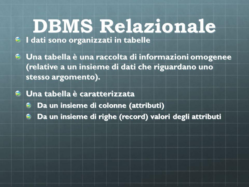 DBMS Relazionale I dati sono organizzati in tabelle Una tabella è una raccolta di informazioni omogenee (relative a un insieme di dati che riguardano