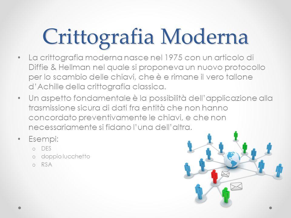 Crittografia Moderna La crittografia moderna nasce nel 1975 con un articolo di Diffie & Hellman nel quale si proponeva un nuovo protocollo per lo scam