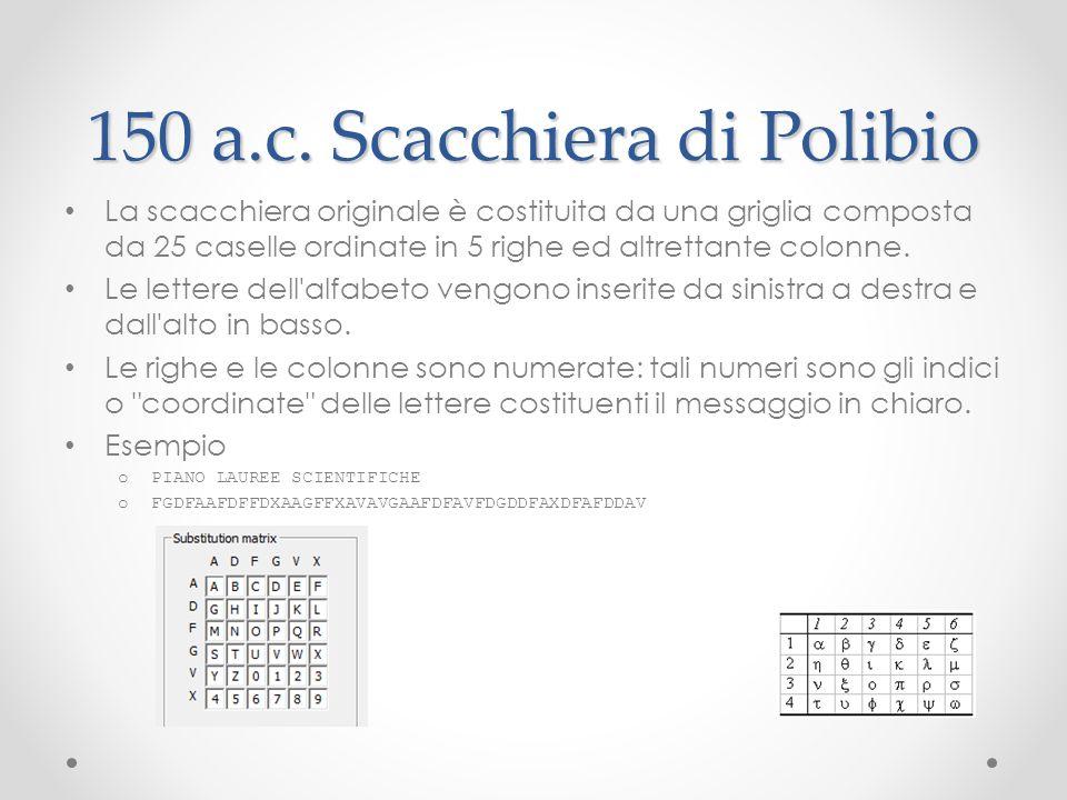 150 a.c. Scacchiera di Polibio La scacchiera originale è costituita da una griglia composta da 25 caselle ordinate in 5 righe ed altrettante colonne.