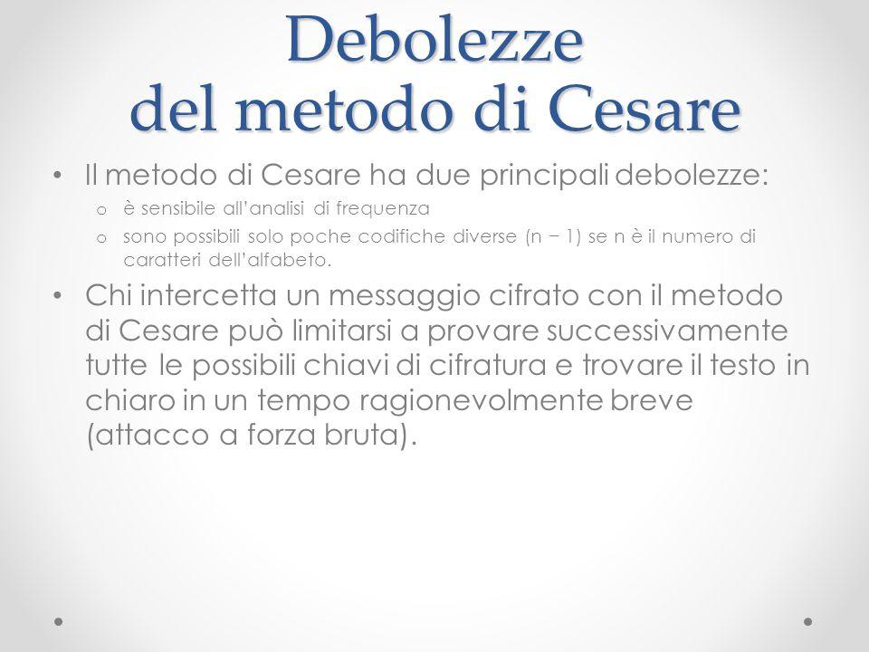 Debolezze del metodo di Cesare Il metodo di Cesare ha due principali debolezze: o è sensibile allanalisi di frequenza o sono possibili solo poche codi