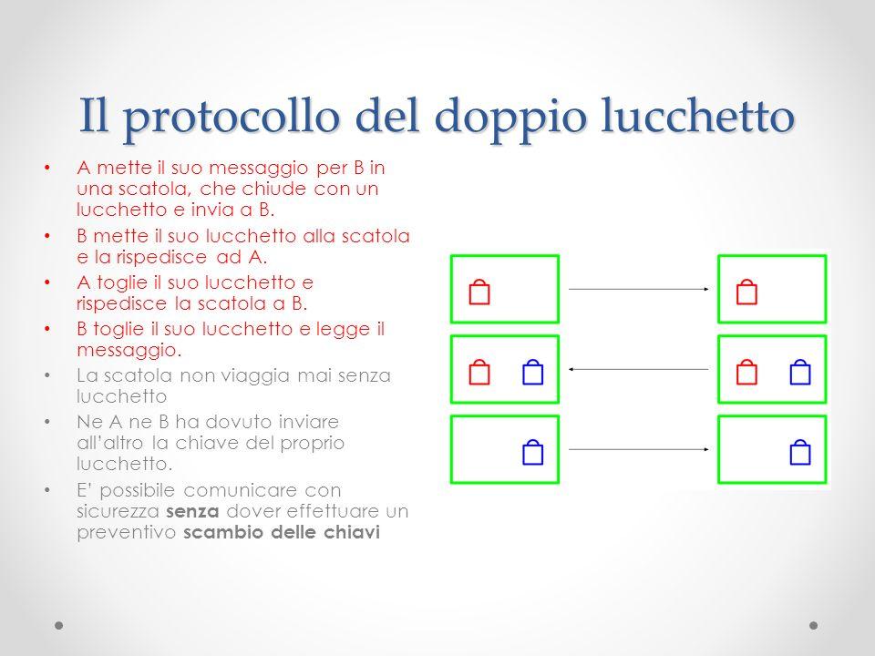 Il protocollo del doppio lucchetto A mette il suo messaggio per B in una scatola, che chiude con un lucchetto e invia a B. B mette il suo lucchetto al