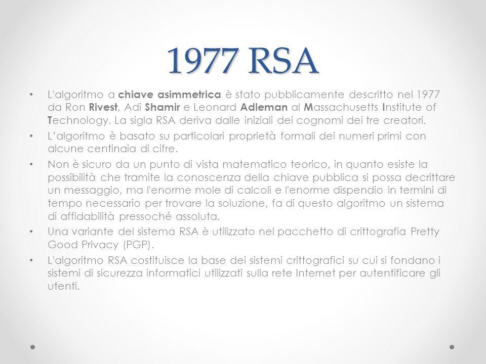 1977 RSA L'algoritmo a chiave asimmetrica è stato pubblicamente descritto nel 1977 da Ron Rivest, Adi Shamir e Leonard Adleman al M assachusetts I nst