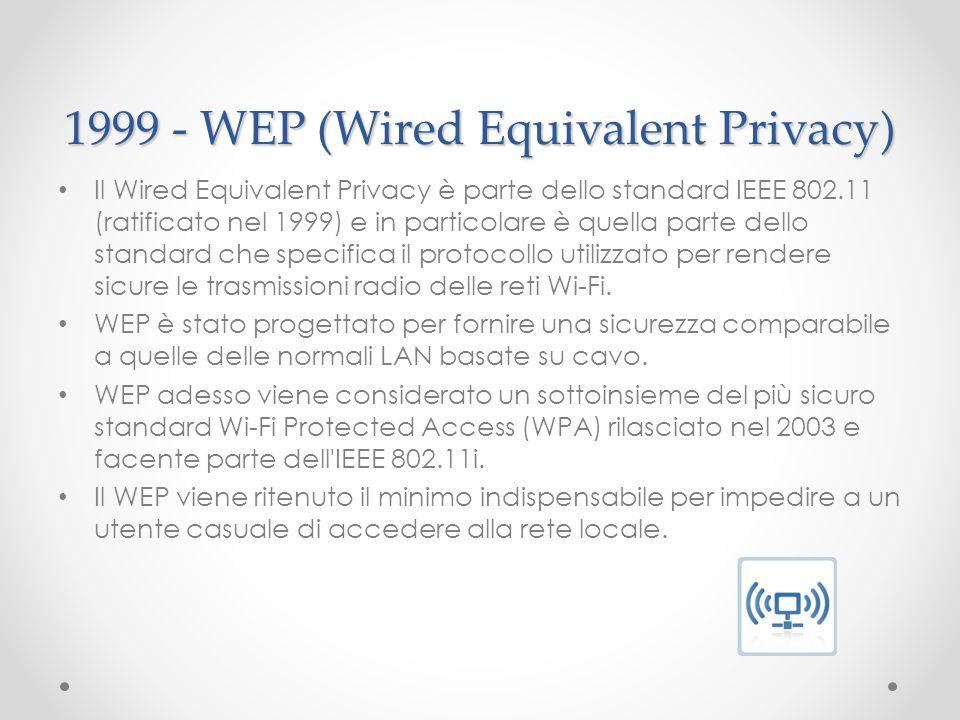 1999 - WEP (Wired Equivalent Privacy) Il Wired Equivalent Privacy è parte dello standard IEEE 802.11 (ratificato nel 1999) e in particolare è quella p