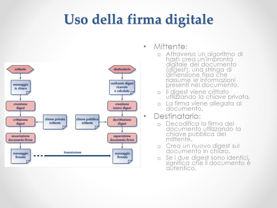Uso della firma digitale Mittente : o Attraverso un algoritmo di hash crea unimpronta digitale del documento (digest), una stringa di dimensione fissa