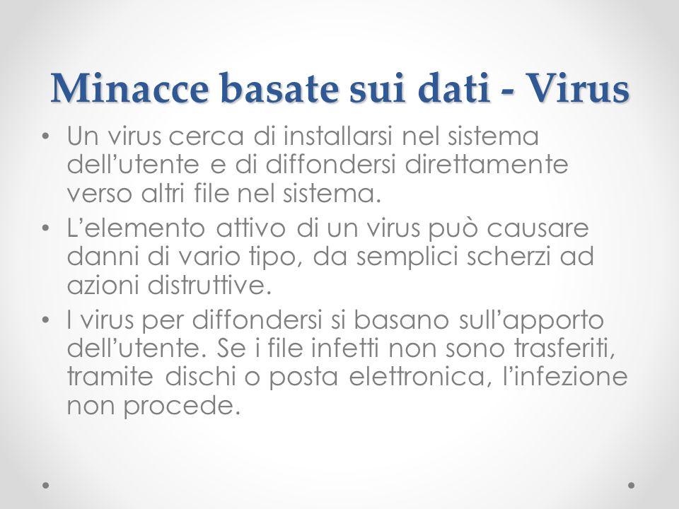 Minacce basate sui dati - Virus Un virus cerca di installarsi nel sistema dellutente e di diffondersi direttamente verso altri file nel sistema. Lelem