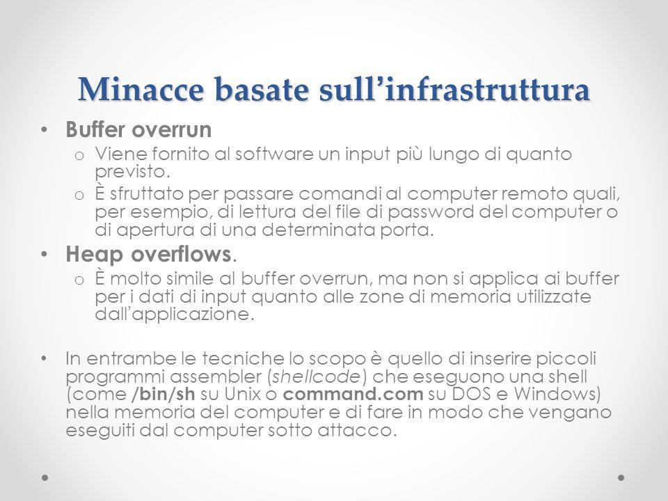 Minacce basate sullinfrastruttura Buffer overrun o Viene fornito al software un input più lungo di quanto previsto. o È sfruttato per passare comandi