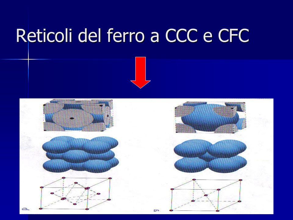 Il ferro a bassissimo tenore di carbonio ferro armco 0.012% C (malleab.- resist.