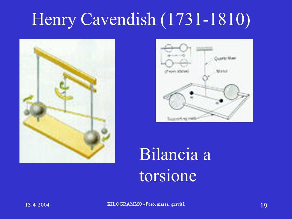 13-4-2004 KILOGRAMMO - Peso, massa, gravità 19 Henry Cavendish (1731-1810) Bilancia a torsione