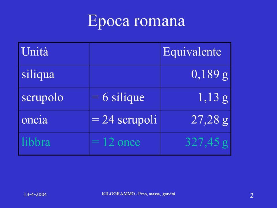 13-4-2004 KILOGRAMMO - Peso, massa, gravità 2 Epoca romana UnitàEquivalente siliqua 0,189 g scrupolo= 6 silique1,13 g oncia= 24 scrupoli27,28 g libbra