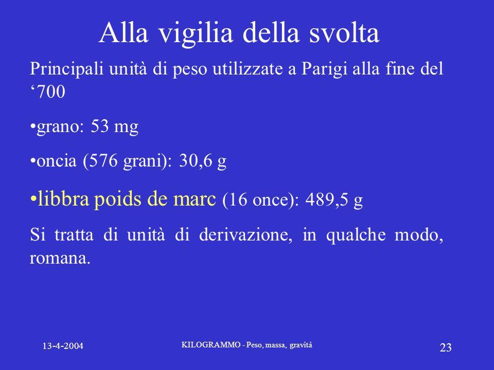 13-4-2004 KILOGRAMMO - Peso, massa, gravità 23 Alla vigilia della svolta Principali unità di peso utilizzate a Parigi alla fine del 700 grano: 53 mg o
