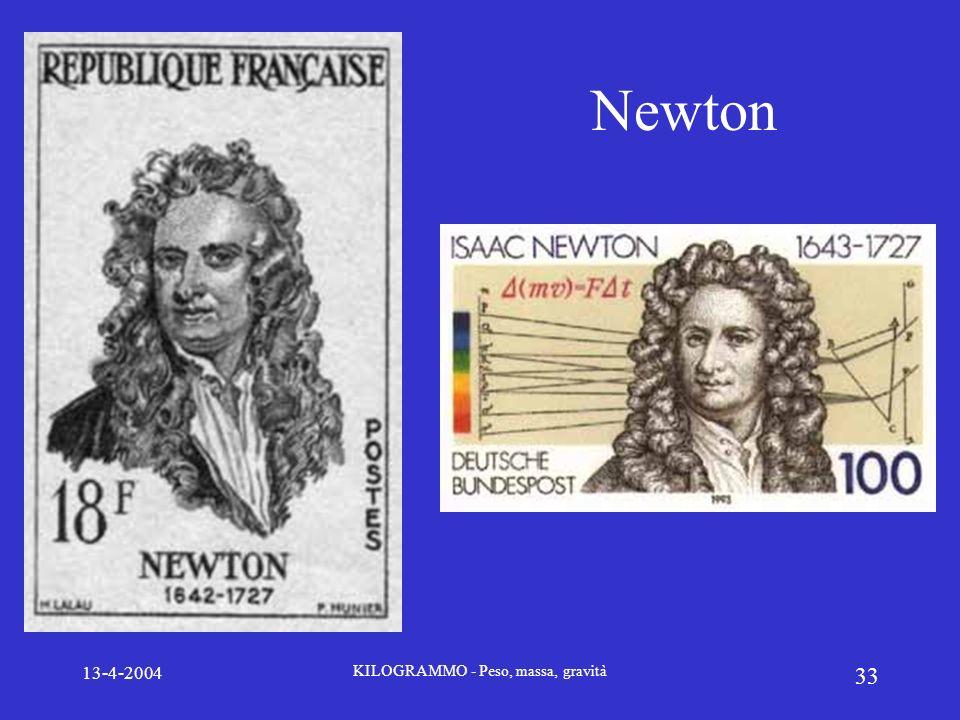 13-4-2004 KILOGRAMMO - Peso, massa, gravità 33 Newton