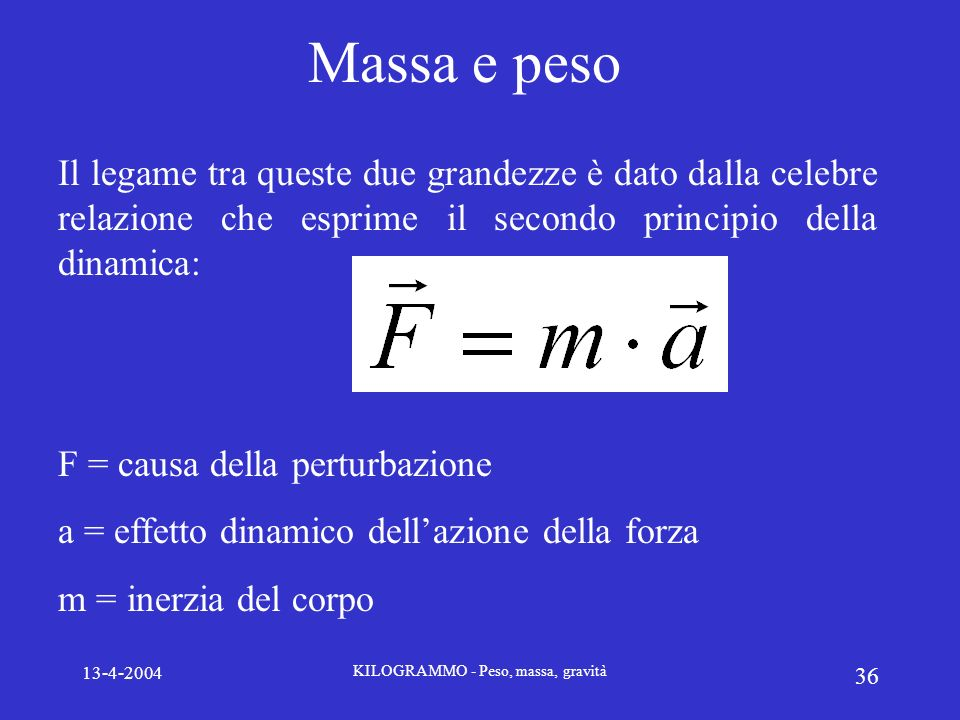 13-4-2004 KILOGRAMMO - Peso, massa, gravità 36 Massa e peso Il legame tra queste due grandezze è dato dalla celebre relazione che esprime il secondo p