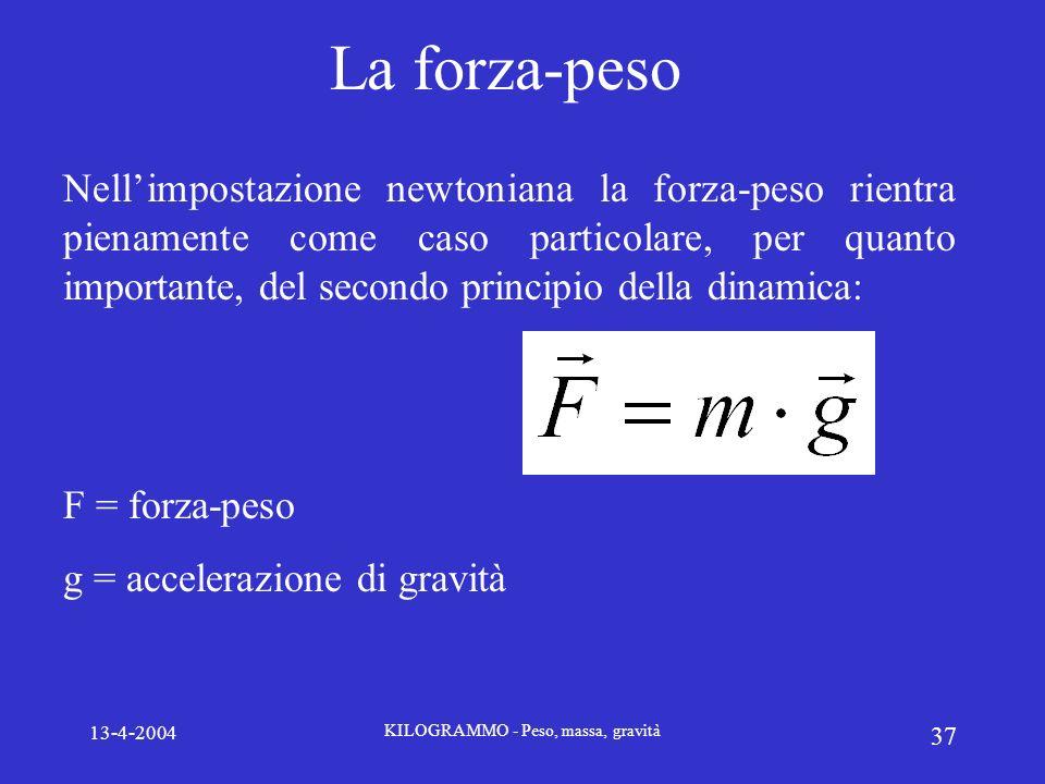 13-4-2004 KILOGRAMMO - Peso, massa, gravità 37 La forza-peso Nellimpostazione newtoniana la forza-peso rientra pienamente come caso particolare, per q