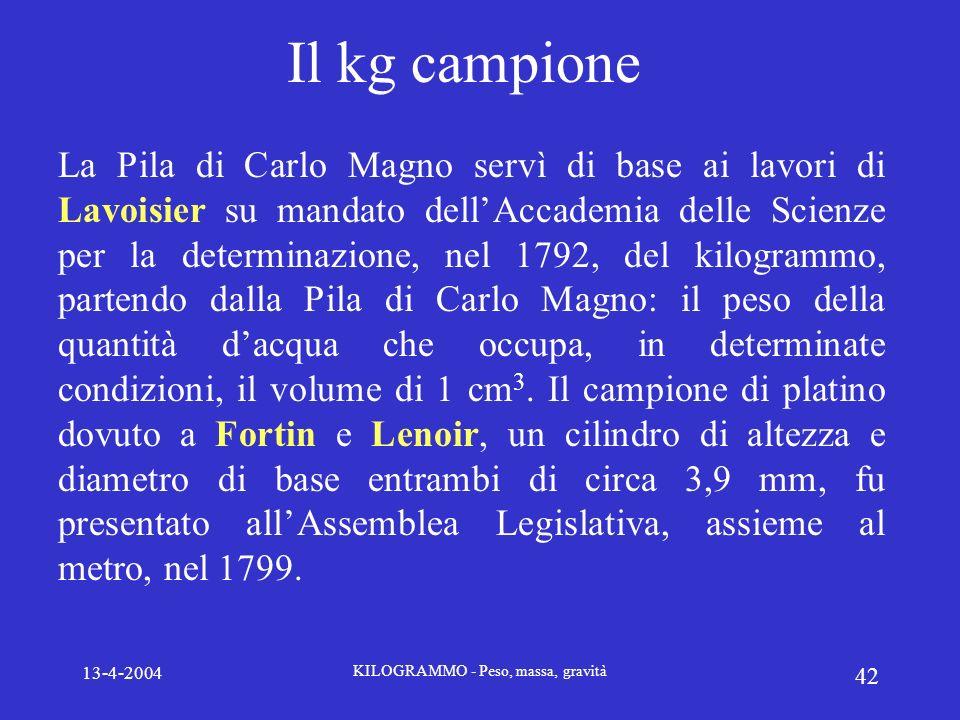 13-4-2004 KILOGRAMMO - Peso, massa, gravità 42 Il kg campione La Pila di Carlo Magno servì di base ai lavori di Lavoisier su mandato dellAccademia del