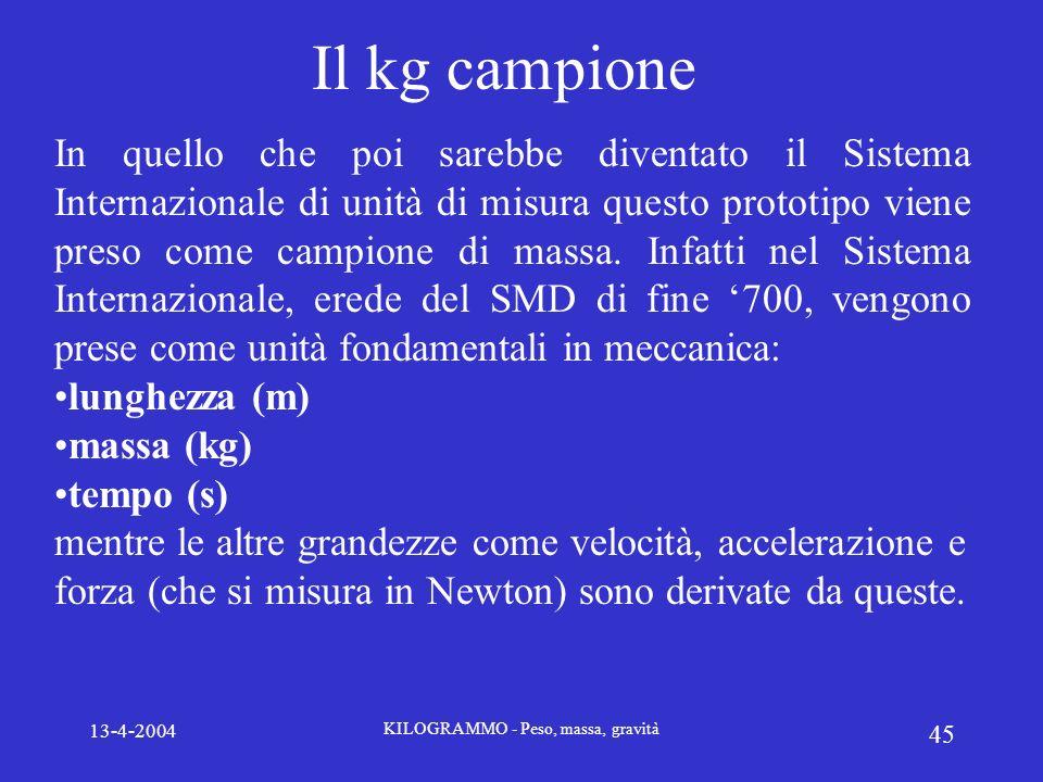 13-4-2004 KILOGRAMMO - Peso, massa, gravità 45 Il kg campione In quello che poi sarebbe diventato il Sistema Internazionale di unità di misura questo