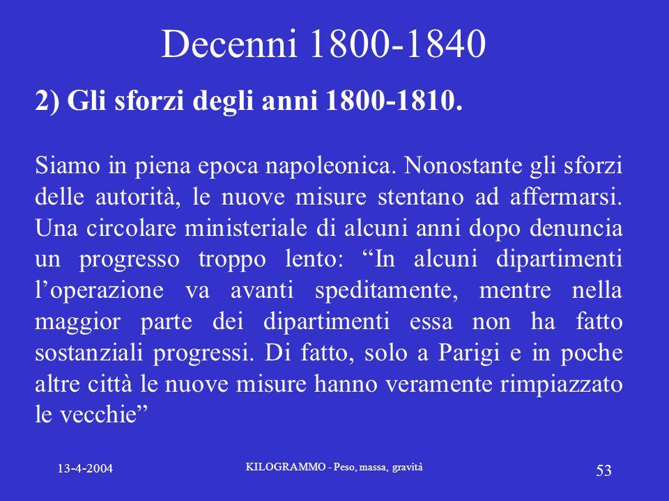 13-4-2004 KILOGRAMMO - Peso, massa, gravità 53 Decenni 1800-1840 2) Gli sforzi degli anni 1800-1810. Siamo in piena epoca napoleonica. Nonostante gli