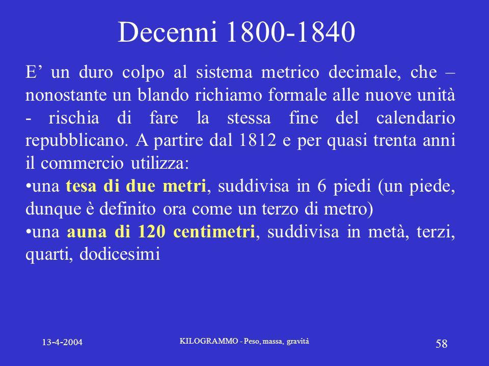 13-4-2004 KILOGRAMMO - Peso, massa, gravità 58 Decenni 1800-1840 E un duro colpo al sistema metrico decimale, che – nonostante un blando richiamo form